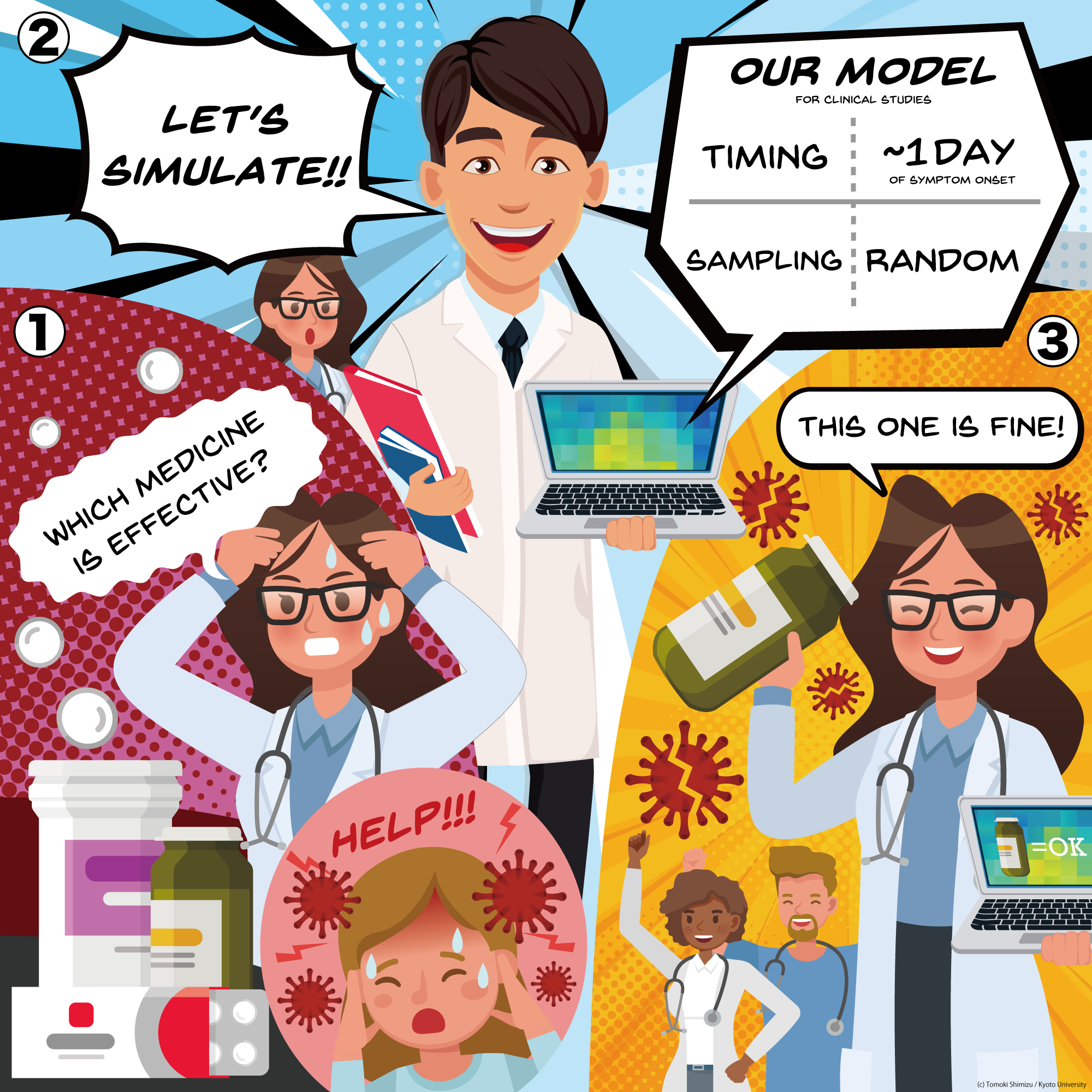 数理モデルによる臨床試験シミュレータを開発