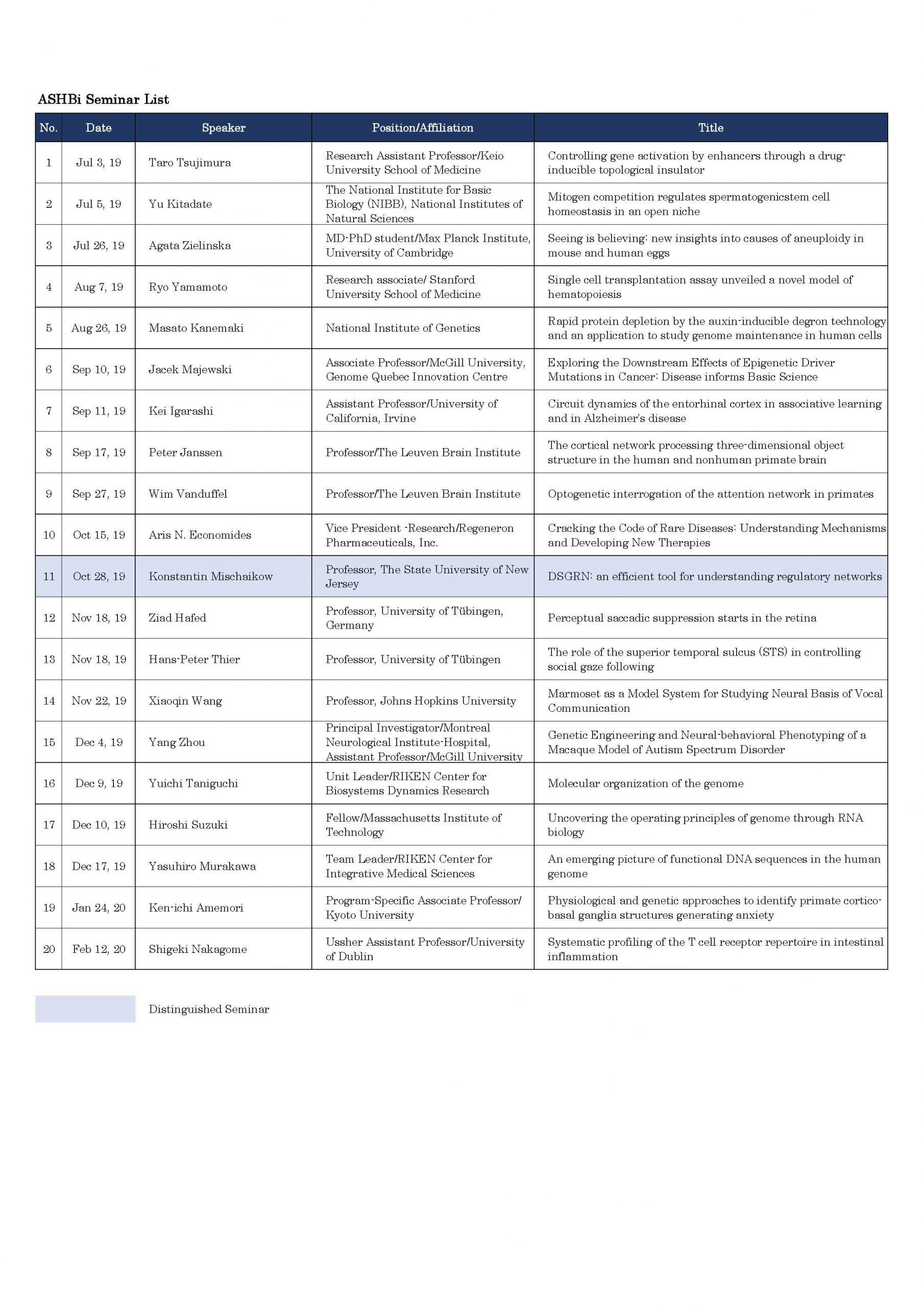 ASHBi Seminar List